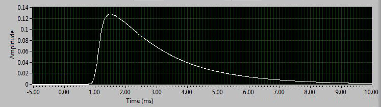 File:Ranger RX S-Head 1.5 Power Flash Duration.JPG