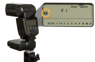 Getting the most from speedlites (pt. 1): controls & modes canon.