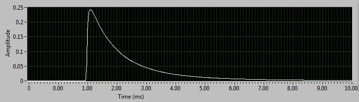 File:Ranger RX 7.5 Power Flash Duration.JPG