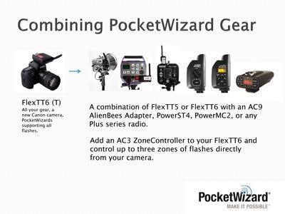 FlexTT6 Compatibility - PocketWizard Wiki