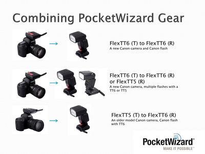 PocketWizard Compatibility-1.jpg